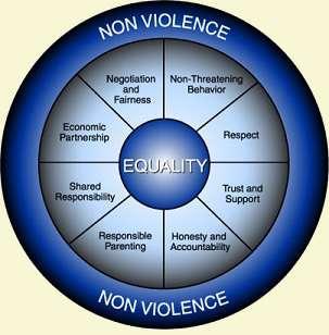 nonviolence 08_jpg